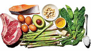Ketojenik diyet nedir? Nasıl yapılır?