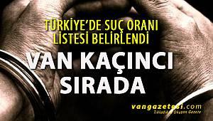 Türkiye'de Suç Oranı Belirlendi. İşte Van'ın Yeri