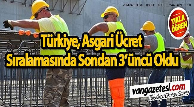 Türkiye, asgari ücret sıralamasında 3'üncü oldu van haber