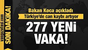 Sağlık Bakanı Açıkladı! Türkiye'de vaka sayısı ne oldu ve ölüm oranları kaç? 947Vaka sayısı 21 Can kaybı