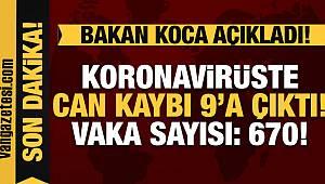 Türkiye'de Korona virüsten can kaybı yükselmeye devam ediyor