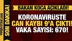 Türkiye'de Korona virüsten 3656 Şüpheli test – 670 Vaka ve 9 can kaybı - Van haber