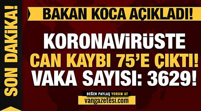Vanhaber - TÜRKİYE'DE 3.629 VAKA 75 ÖLÜ OLDU