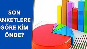 Seçim anketindeki sonuçlar dikkat çekti.