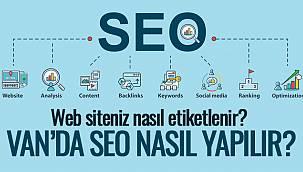 Web siteniz nasıl etiketlenir? Van'da haber seo nasıl yapılır?